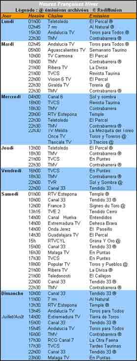 Programme des émissions TV
